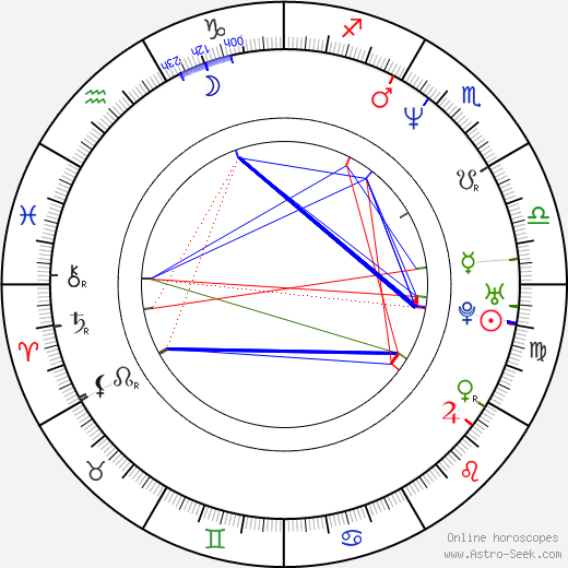 Jonathan Walker birth chart, Jonathan Walker astro natal horoscope, astrology
