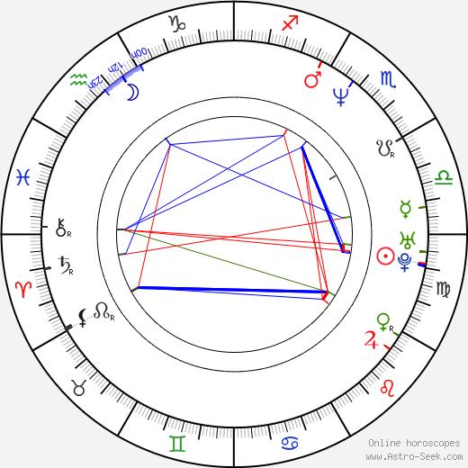 Keisuke Hoashi astro natal birth chart, Keisuke Hoashi horoscope, astrology