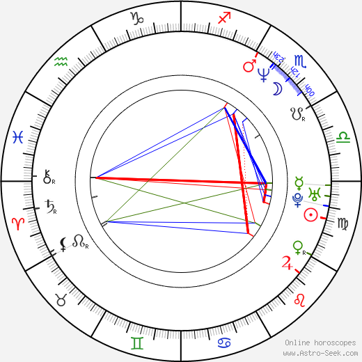 Kimberly Peirce astro natal birth chart, Kimberly Peirce horoscope, astrology