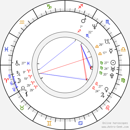 Kristen Johnston birth chart, biography, wikipedia 2019, 2020