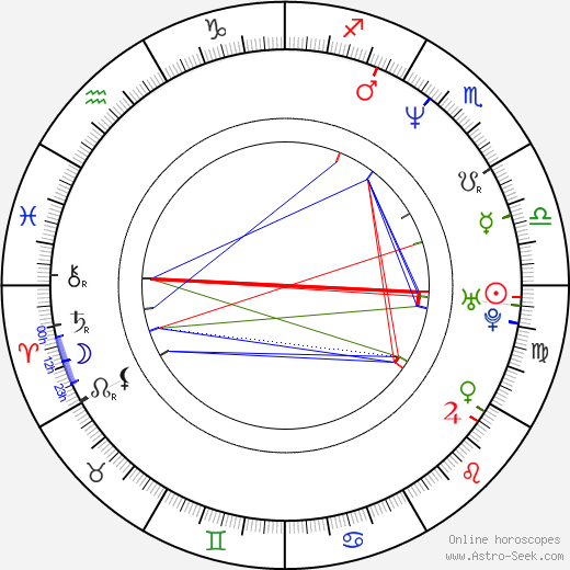 Kristen Johnston astro natal birth chart, Kristen Johnston horoscope, astrology