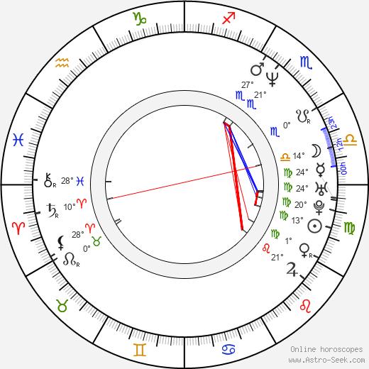 Macy Gray birth chart, biography, wikipedia 2019, 2020