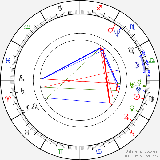 Macy Gray astro natal birth chart, Macy Gray horoscope, astrology