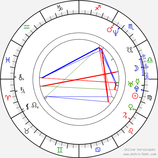 Martin Todsharow birth chart, Martin Todsharow astro natal horoscope, astrology