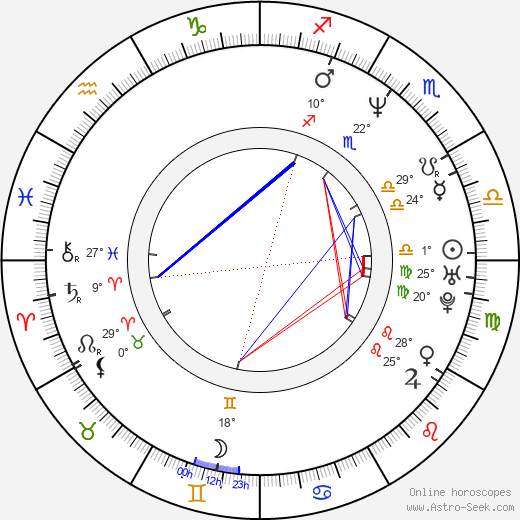 Melissa De Sousa birth chart, biography, wikipedia 2019, 2020