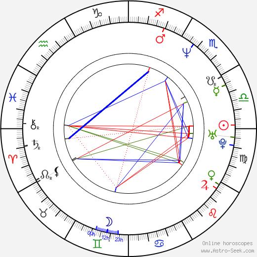 Melissa De Sousa birth chart, Melissa De Sousa astro natal horoscope, astrology