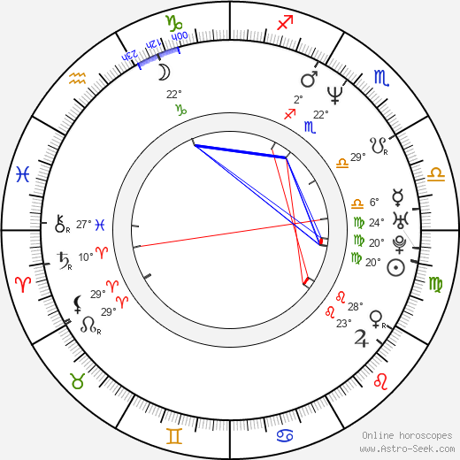 Michael Johnson birth chart, biography, wikipedia 2019, 2020