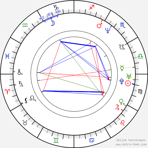Michael Johnson birth chart, Michael Johnson astro natal horoscope, astrology