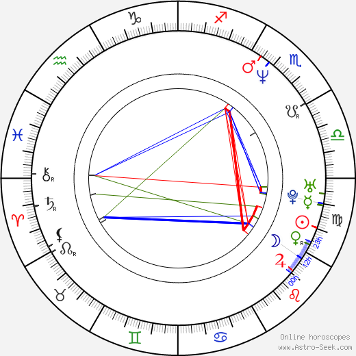 Stevie Riks день рождения гороскоп, Stevie Riks Натальная карта онлайн