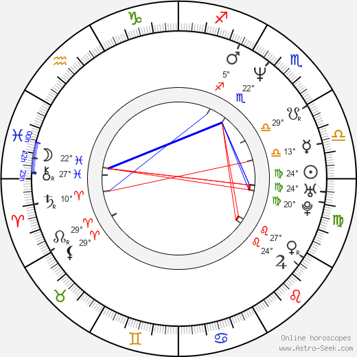 Tara Fitzgerald birth chart, biography, wikipedia 2019, 2020