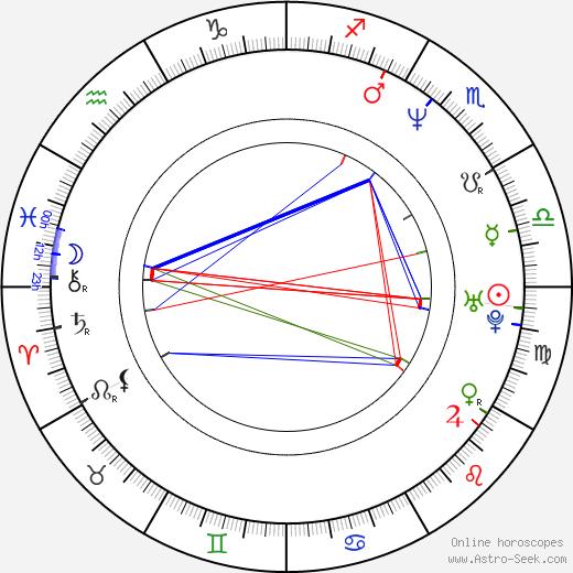 Tara Fitzgerald astro natal birth chart, Tara Fitzgerald horoscope, astrology