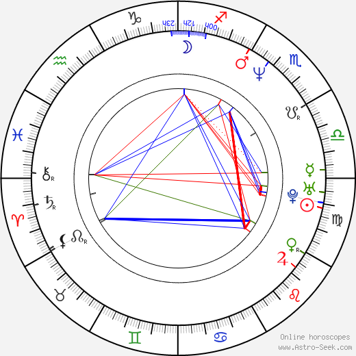 Todd Michael Smith birth chart, Todd Michael Smith astro natal horoscope, astrology