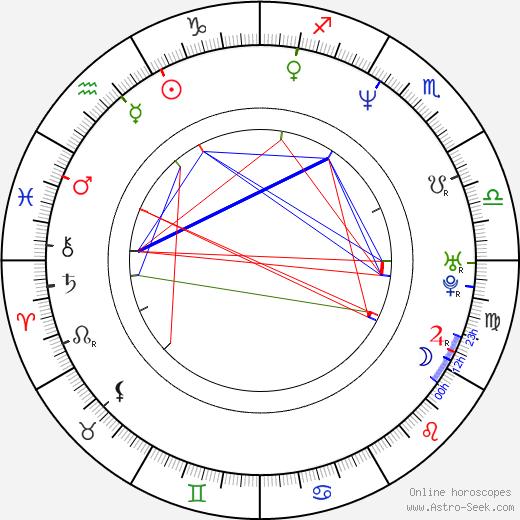 Antonio de la Torre astro natal birth chart, Antonio de la Torre horoscope, astrology