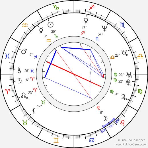 Atticus Ross birth chart, biography, wikipedia 2020, 2021