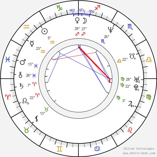 Bill Curran birth chart, biography, wikipedia 2019, 2020