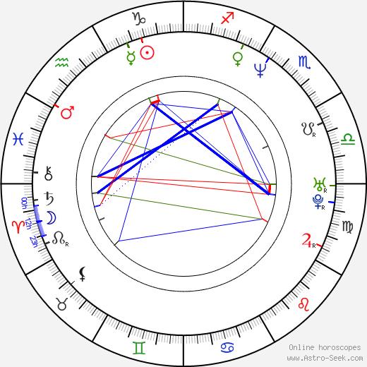 Carl Schlyter tema natale, oroscopo, Carl Schlyter oroscopi gratuiti, astrologia