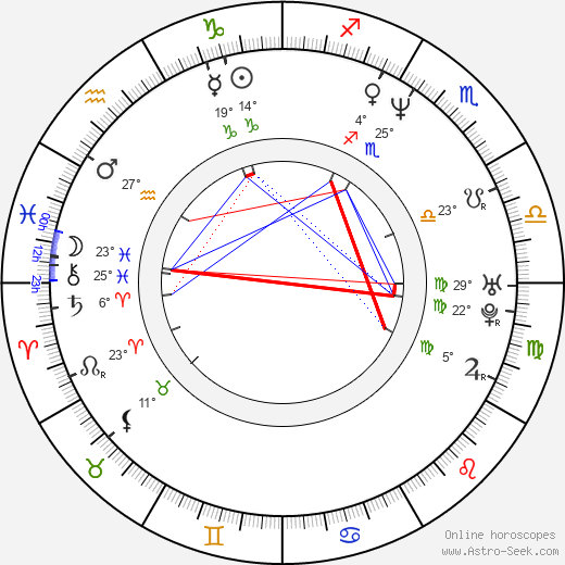 Carl T. Evans birth chart, biography, wikipedia 2018, 2019