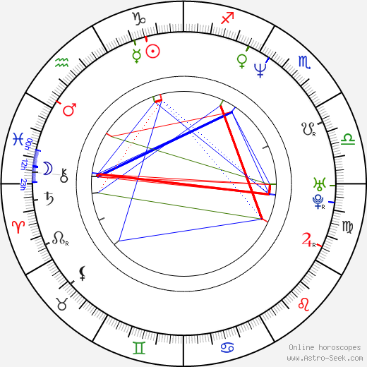 Carl T. Evans astro natal birth chart, Carl T. Evans horoscope, astrology