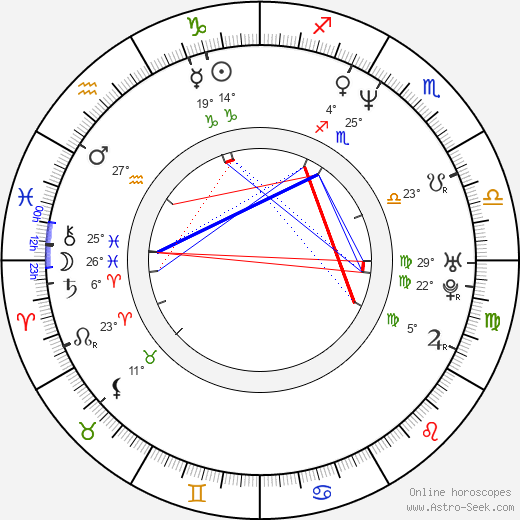 Carrie Ann Inaba birth chart, biography, wikipedia 2020, 2021