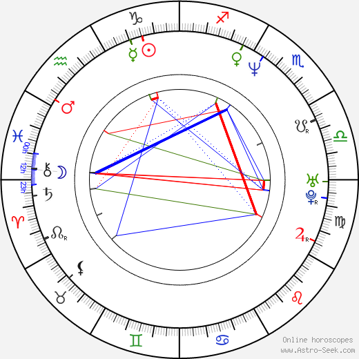 Carrie Ann Inaba birth chart, Carrie Ann Inaba astro natal horoscope, astrology