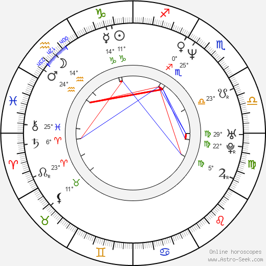 Cuba Gooding Jr. birth chart, biography, wikipedia 2019, 2020