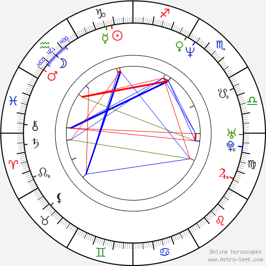 Cuba Gooding Jr. astro natal birth chart, Cuba Gooding Jr. horoscope, astrology