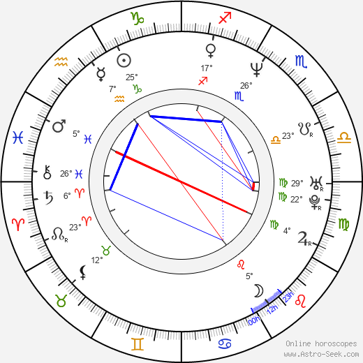 Danni Ashe birth chart, biography, wikipedia 2020, 2021