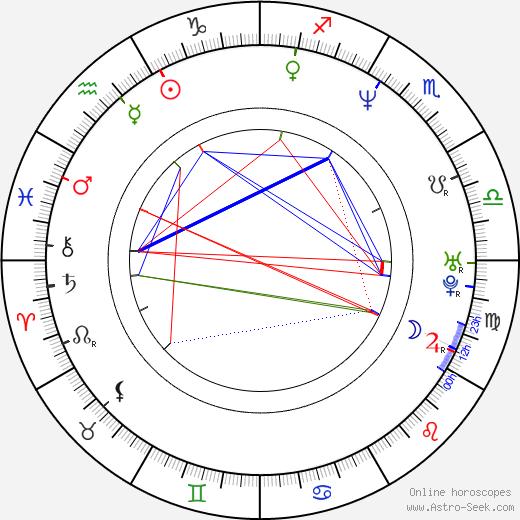David Ayer birth chart, David Ayer astro natal horoscope, astrology