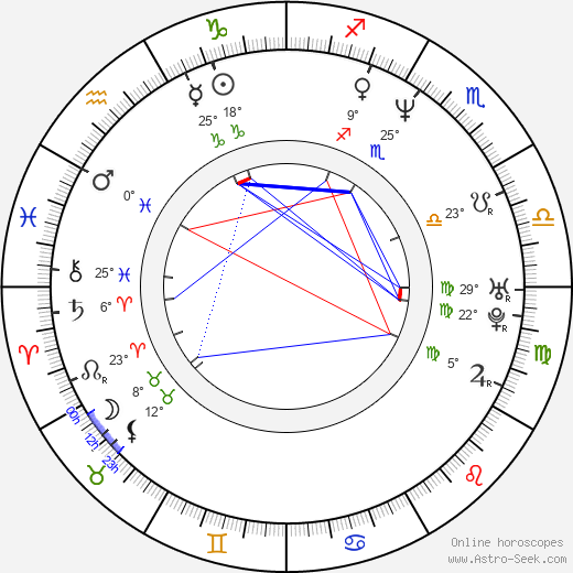 Elisabeth Carlsson birth chart, biography, wikipedia 2019, 2020