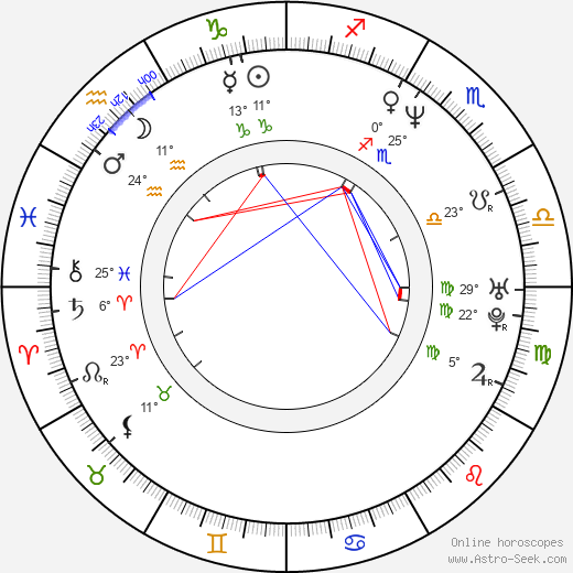 Evan Parke birth chart, biography, wikipedia 2019, 2020