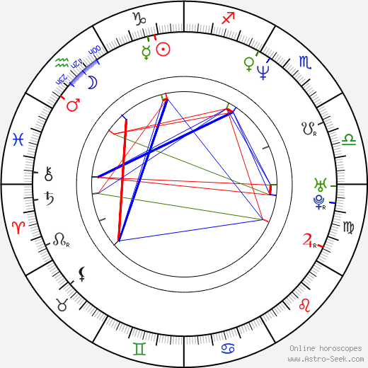 Evan Parke birth chart, Evan Parke astro natal horoscope, astrology