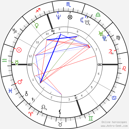 Franck Leboeuf tema natale, oroscopo, Franck Leboeuf oroscopi gratuiti, astrologia