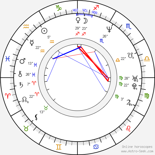 Frederic Haubrich birth chart, biography, wikipedia 2019, 2020