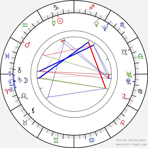 Gillian Greene astro natal birth chart, Gillian Greene horoscope, astrology