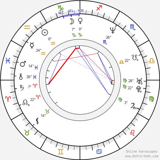 Jack Lawrence birth chart, biography, wikipedia 2020, 2021