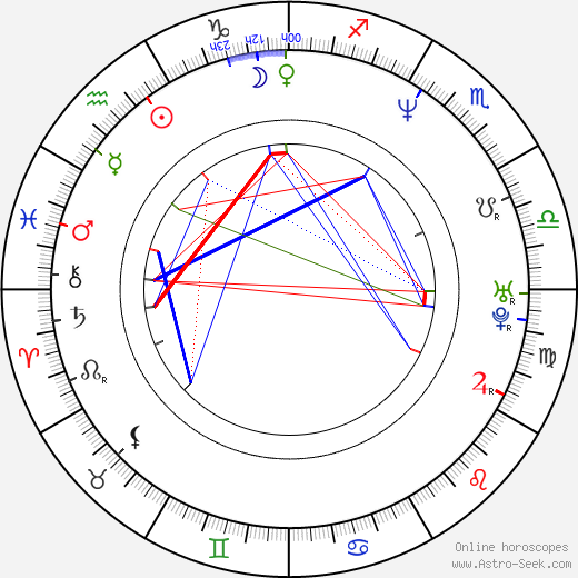 Jack Lawrence birth chart, Jack Lawrence astro natal horoscope, astrology