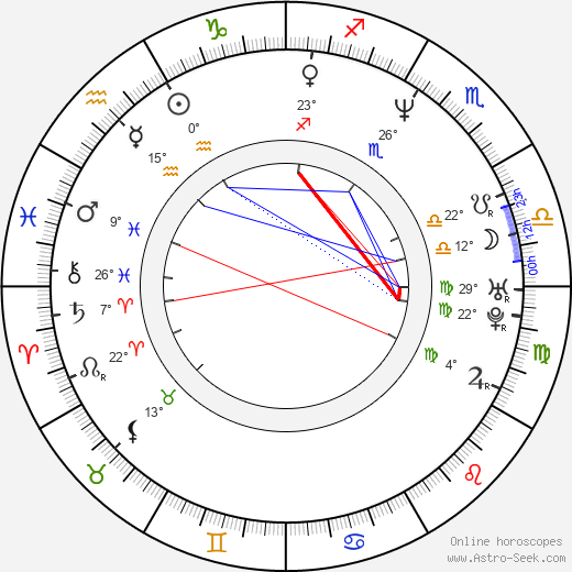 Jan Kolařík birth chart, biography, wikipedia 2016, 2017