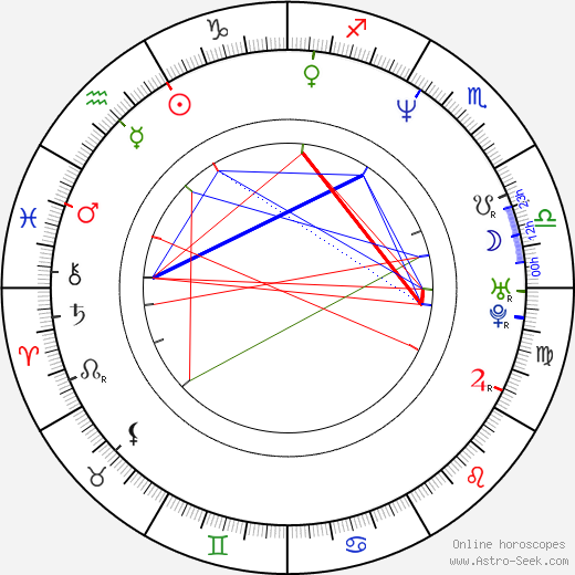 Jan Kolařík horoscope, astrology, astro natal chart