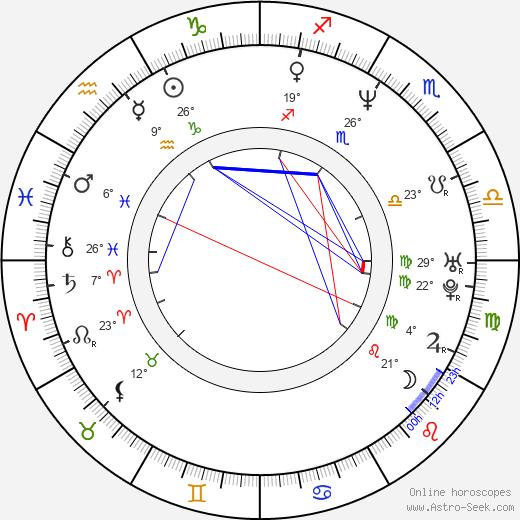 Jeff Chase birth chart, biography, wikipedia 2020, 2021