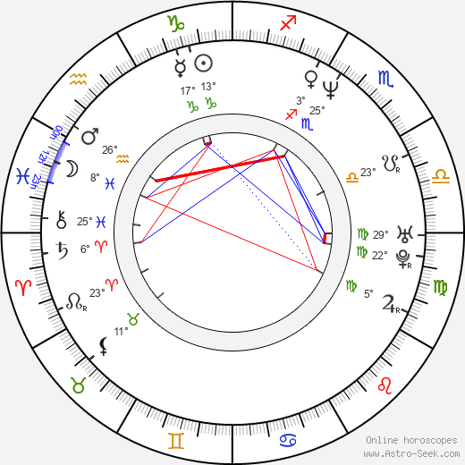 Jodie Dorday birth chart, biography, wikipedia 2019, 2020