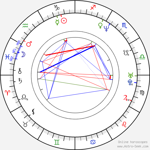 Jodie Dorday birth chart, Jodie Dorday astro natal horoscope, astrology