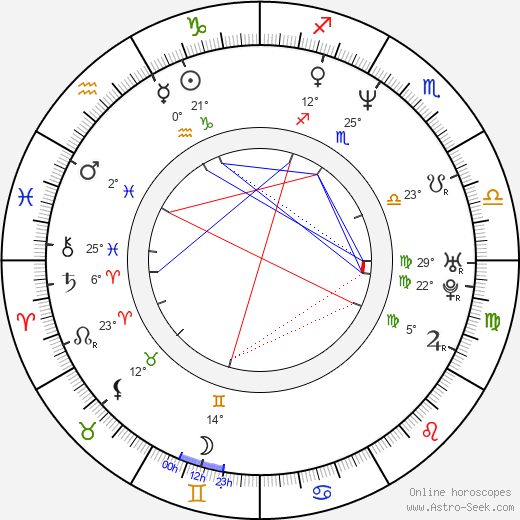 Laura Mañá birth chart, biography, wikipedia 2018, 2019