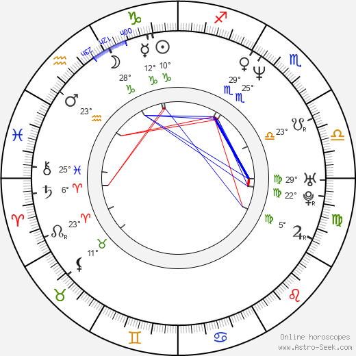Martin Crewes birth chart, biography, wikipedia 2020, 2021