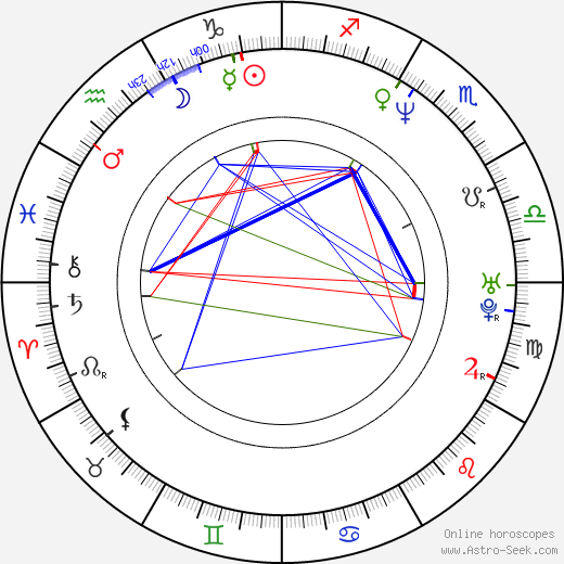 Martin Crewes birth chart, Martin Crewes astro natal horoscope, astrology