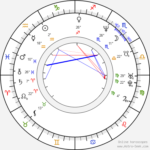 Martin Malachovský birth chart, biography, wikipedia 2019, 2020