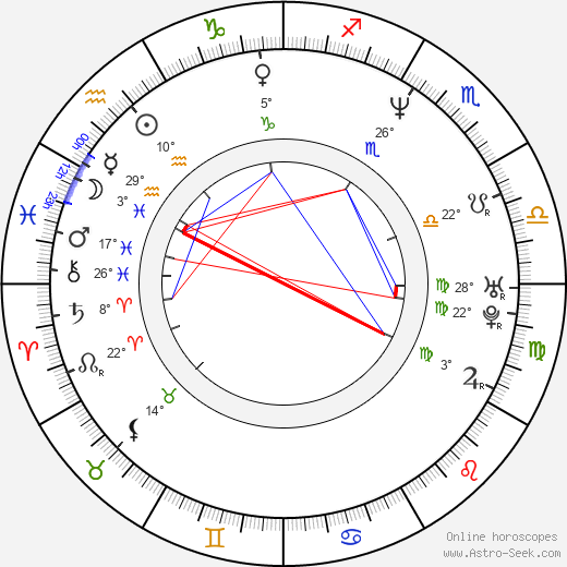 Matt King birth chart, biography, wikipedia 2019, 2020