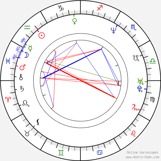 Matt King astro natal birth chart, Matt King horoscope, astrology