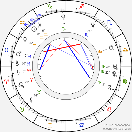 Mikael Colville-Andersen birth chart, biography, wikipedia 2019, 2020
