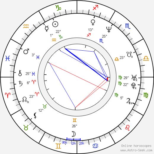 Nadia Chambers birth chart, biography, wikipedia 2020, 2021
