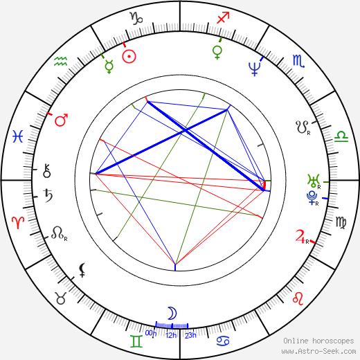 Nadia Chambers birth chart, Nadia Chambers astro natal horoscope, astrology